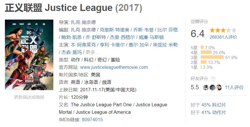 4年抗争,DC粉丝的胜利,扎导版《正义联盟》狠狠打脸华纳
