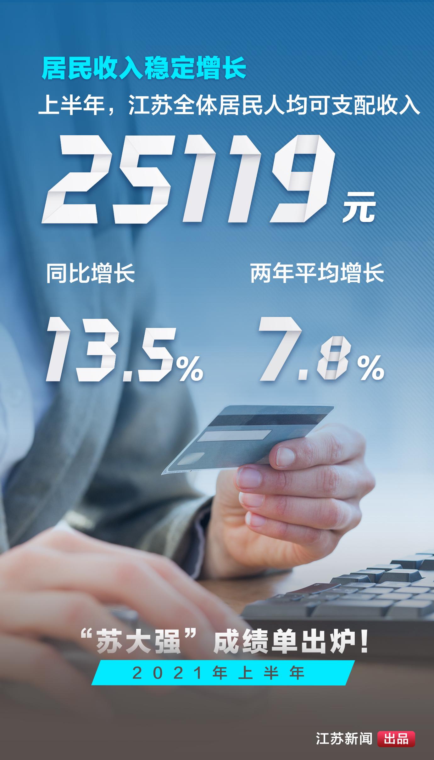 同比增长13.2%!苏大强上半年成绩单出炉