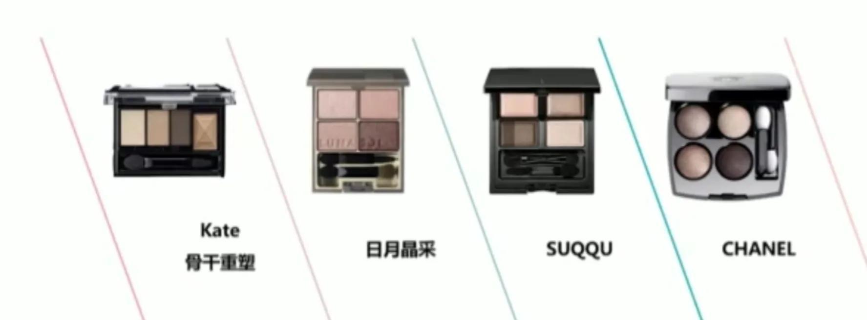新手化妆品选购