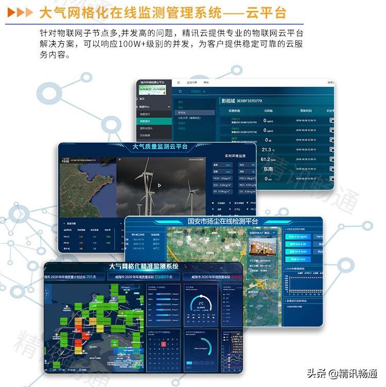 精讯畅通大气环境监测系统