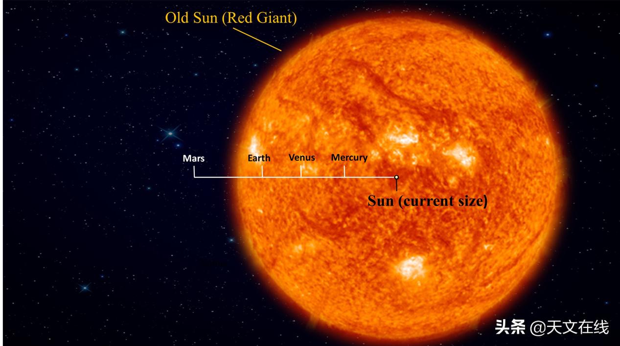 如果我们的太阳变成了一颗黑矮星会怎样?