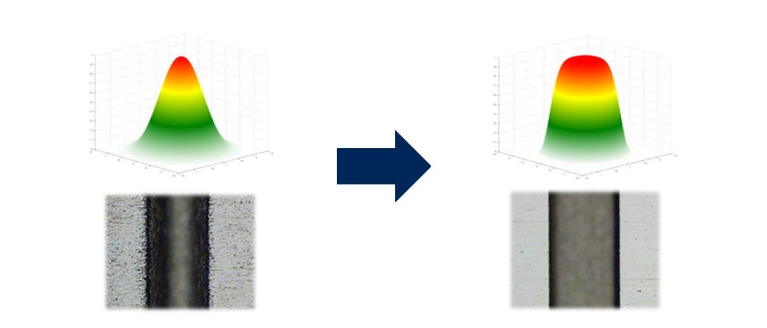 万瓦级激光切割机光路系统技术揭秘