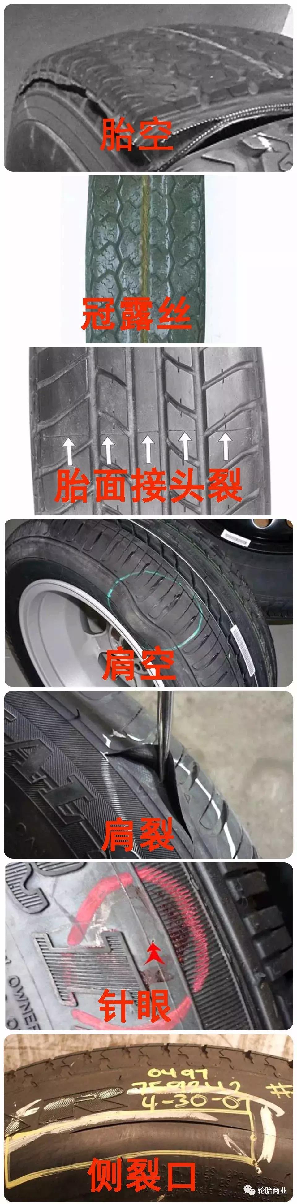 轮胎三包应该包什么?怎么包?