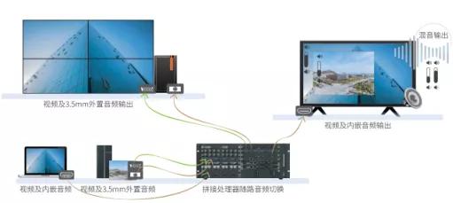 小鸟全智能拼接处理器DB-WWC2-Hpro