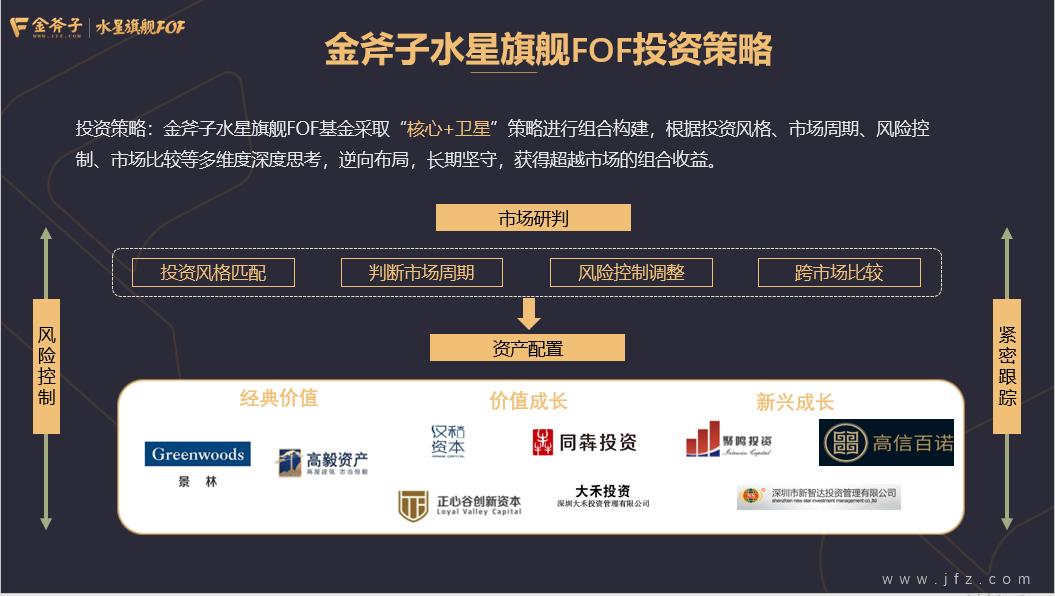 金斧子水星50定制FOF战略发布&Q3理财师大会顺利召开