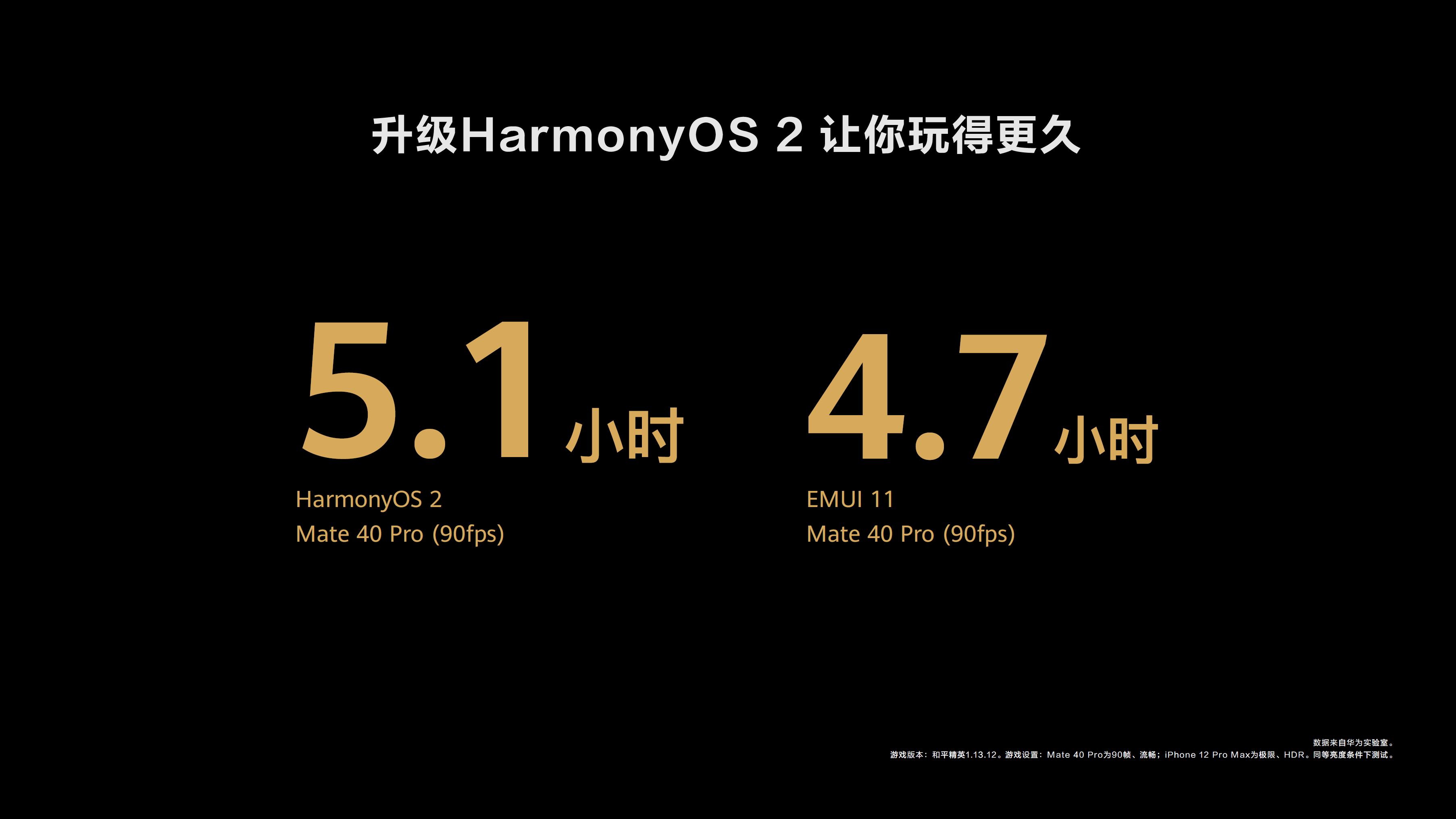 华为正式发布HarmonyOS 2:全新升级带来创新体验