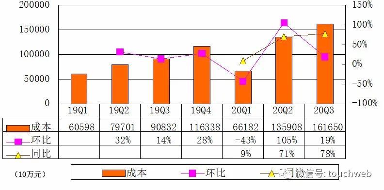 贝壳上市后首份财报:营收同比增71% 市值829亿美元