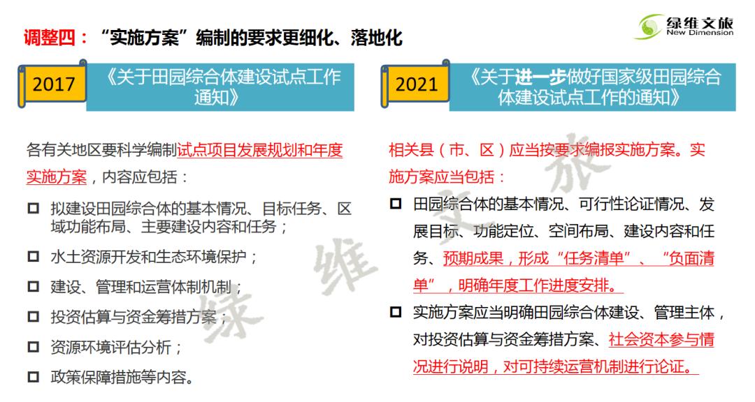 林峰:田园综合体新政策与新思路