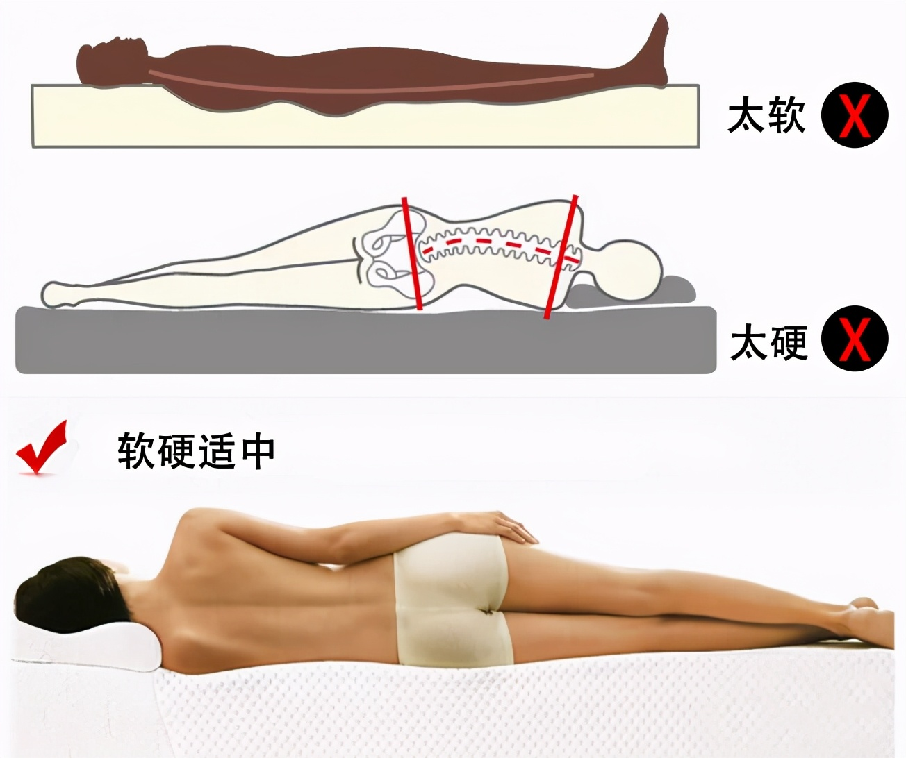 为什么一觉醒来会颈椎难受 原因是床垫没选对