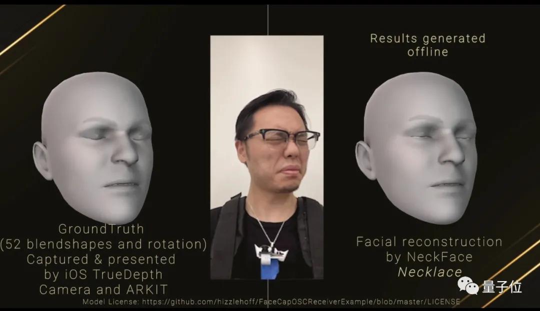 看下巴识心情,这个AI项链挂胸前也能识别面部表情