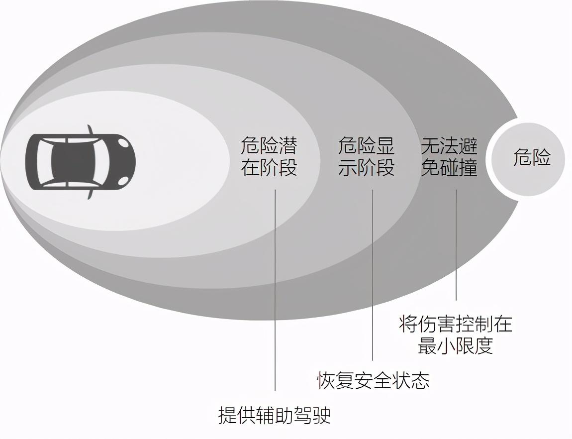 敢为新世代 五大核心科技驱动东风日产品牌焕新