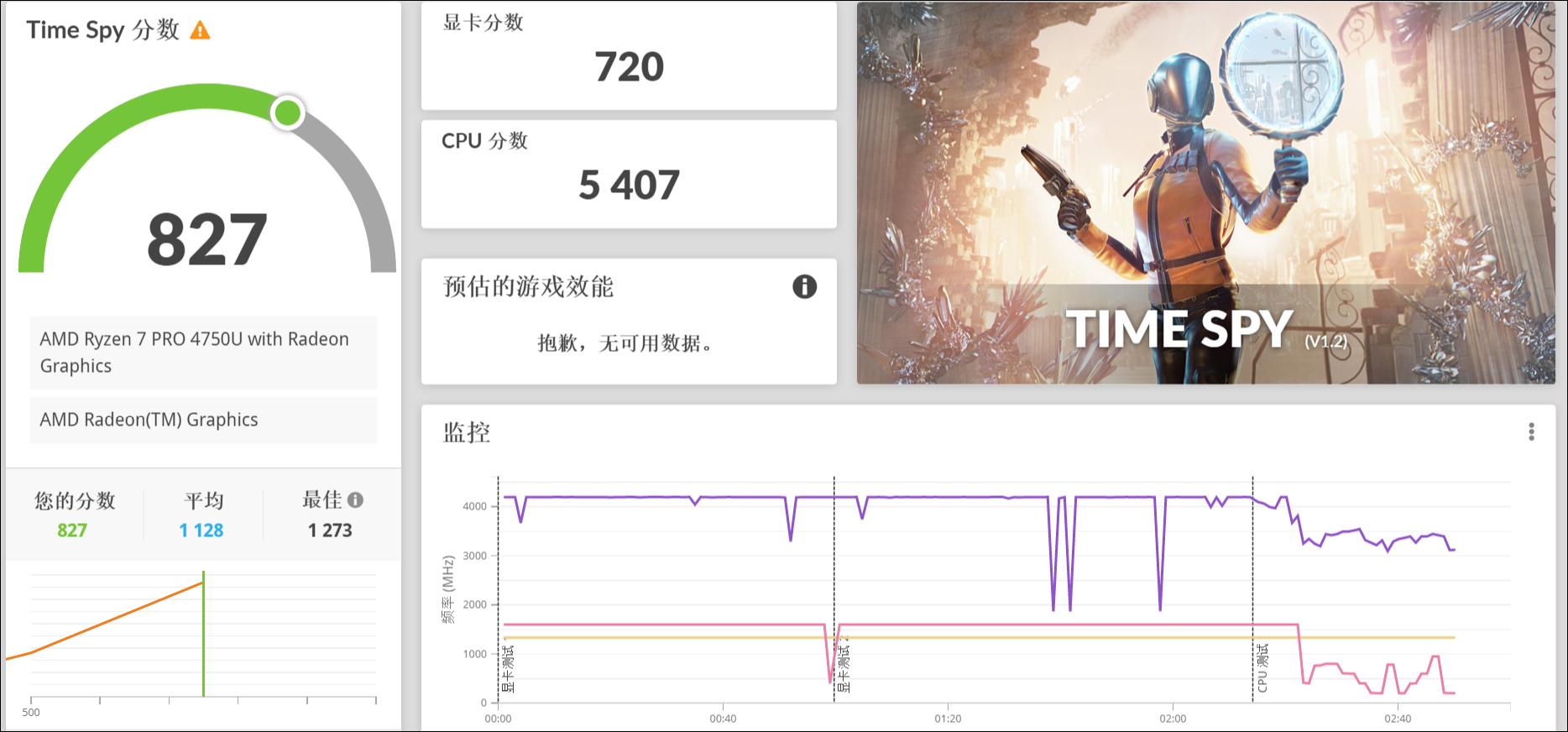 ThinkPad L14锐龙版评测:商务本里的性能标杆