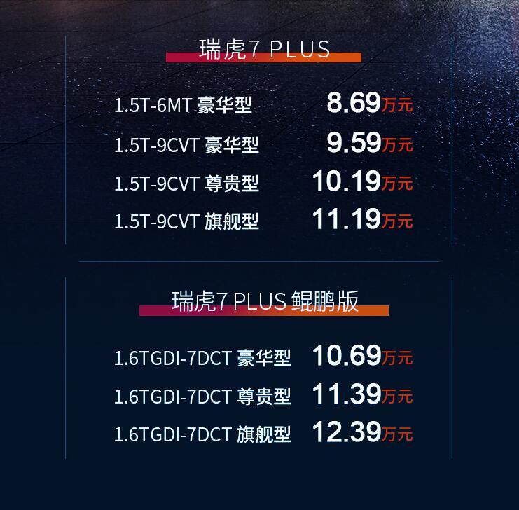 内饰变化比外观大,奇瑞瑞虎7 Plus预售8.69-12.39万元