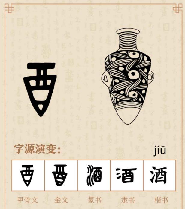 中国酒文化漫谈(上)