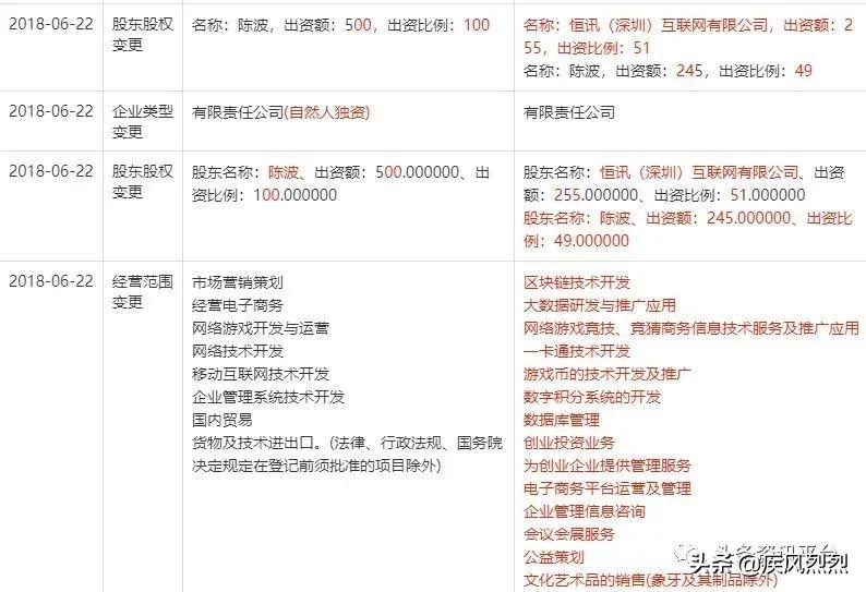 揭底以喵豆为收入代码的秒淘惠,服务100淘友年收入可达3.6万元?