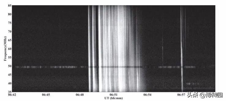 """最新成果:发现太阳耀斑能量释放""""碎片化""""的证据"""