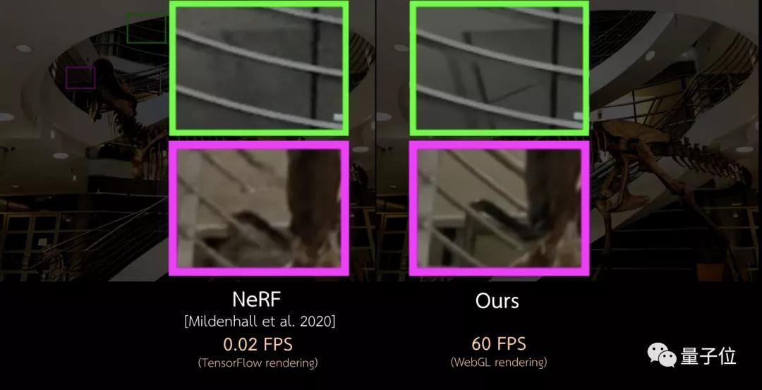 只用静态图像,就能实时渲染出丝滑3D效果|CVPROral