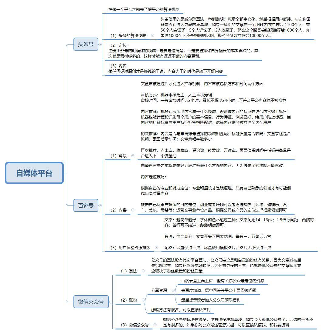 APP运营如何完成,从拉新到流量转化的完整流程