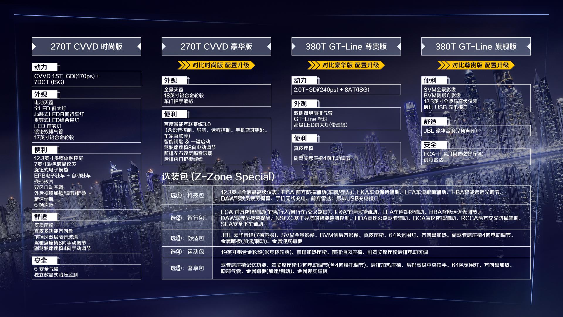 东风悦达起亚K5正式上市包牌16.18万起