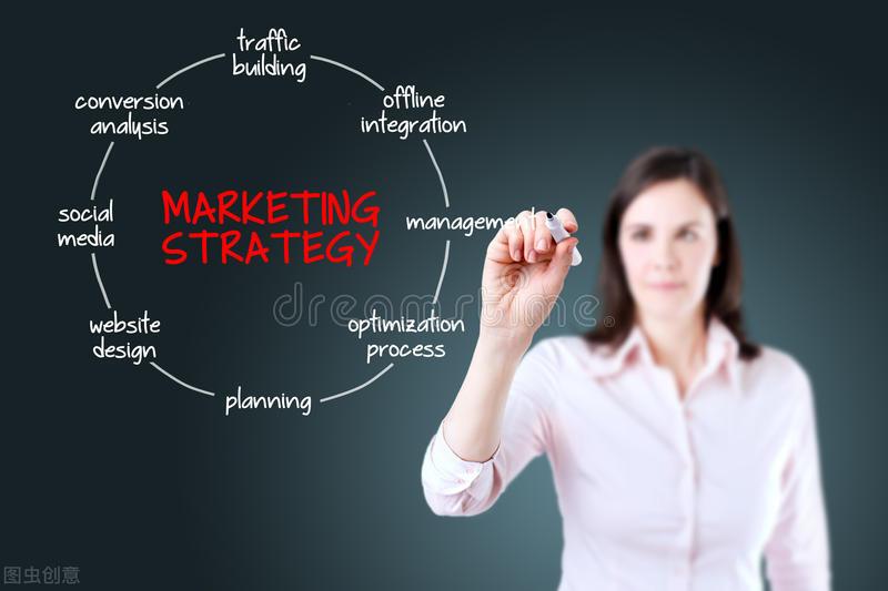 项目营销策划方案六大要点