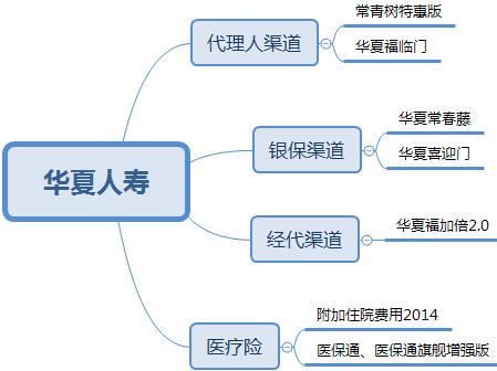 中国十大保险公司,这次我研究了个透 第7张