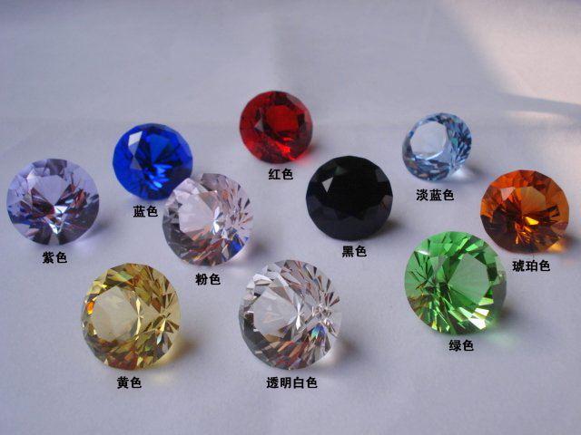 水晶,石英,玉髓,玛瑙的区别?大家可以学习一下