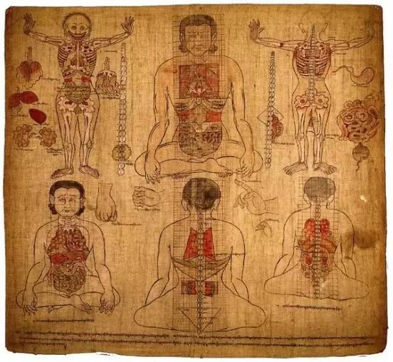 珍贵的藏族瑰宝——藏香