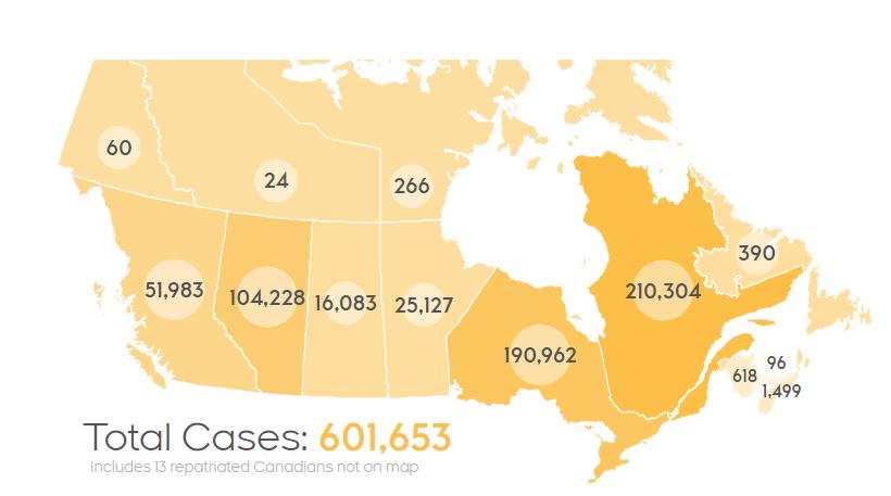 加拿大新冠肺炎确诊病例超过60万例