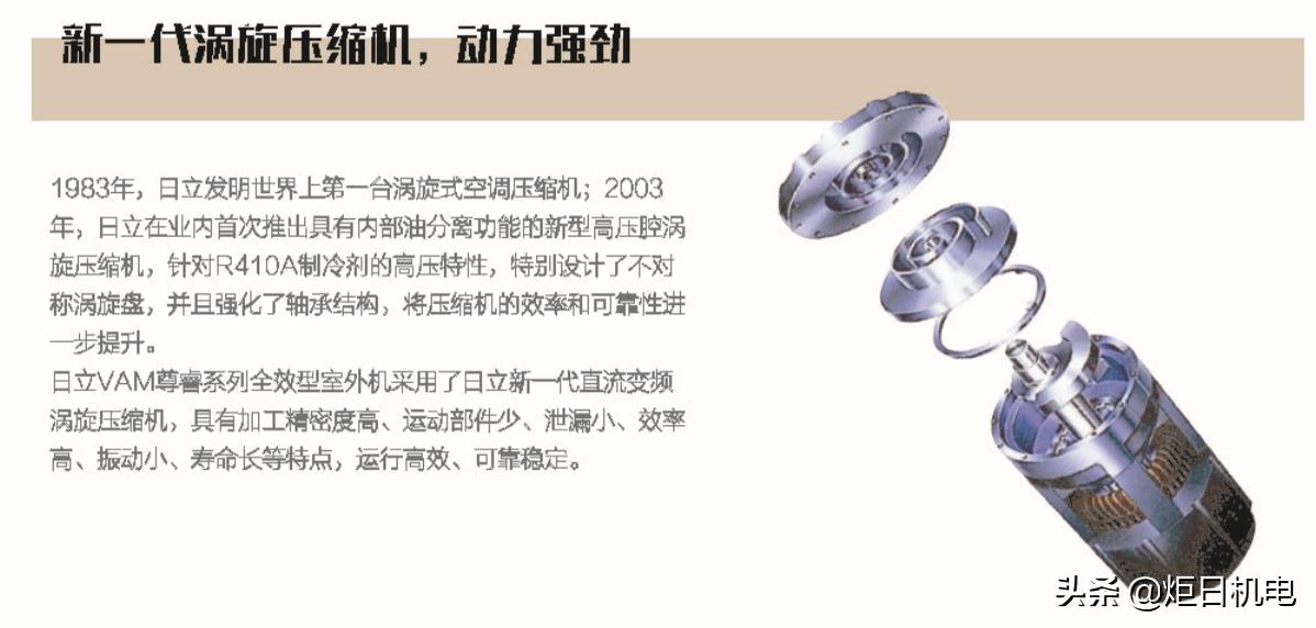 涡旋压缩机和双转子压缩机(摆动式压缩机)哪个好