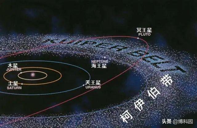 新视野号+斯巴鲁望远镜:或将能再发现100个新的柯伊伯带天体