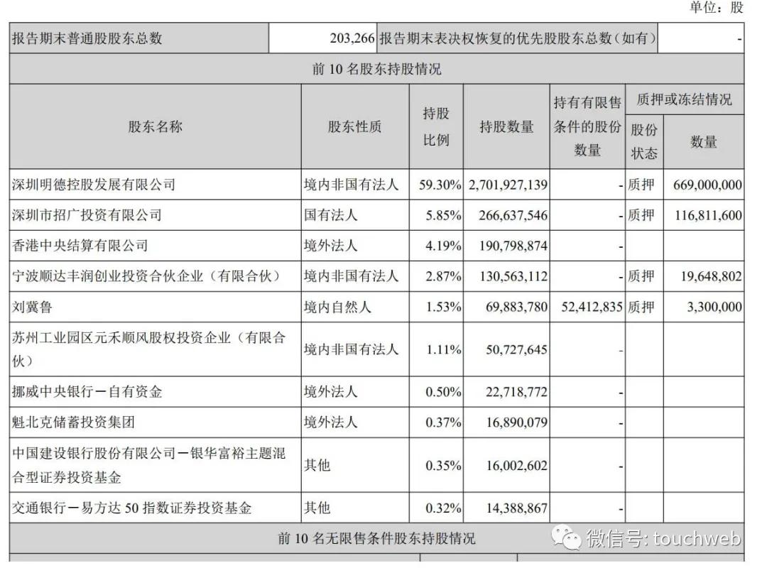 顺丰房托通过上市聆讯:估值60亿港元 利润出现连续两年下滑