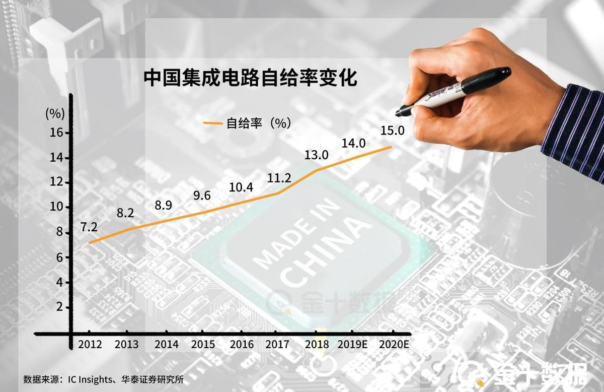 打破美企垄断!国产7纳米GPGPU芯片面世,冲刺458亿市场