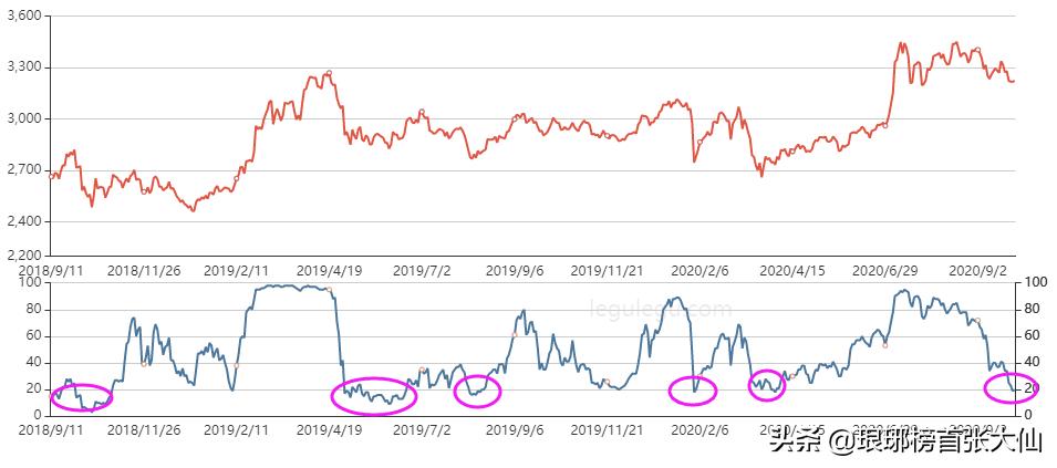 A股节前9月收官,三大股指月跌幅均超5%,Q4再战