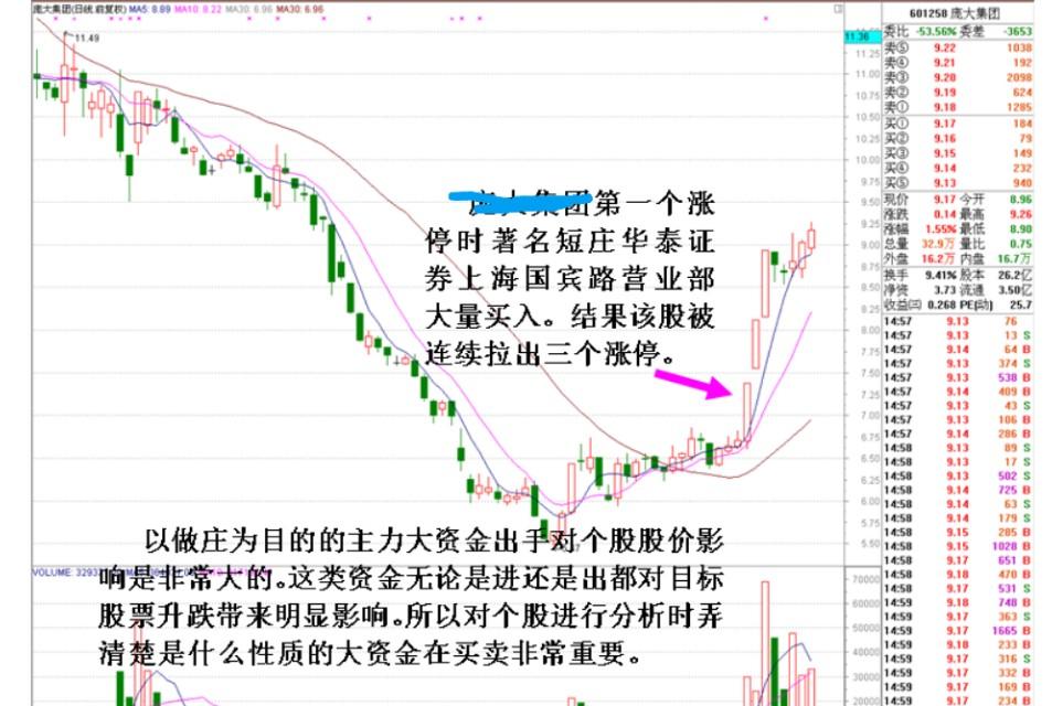 个股利好股价不涨反跌是什么原因?利空不跌反涨又是什么原因?