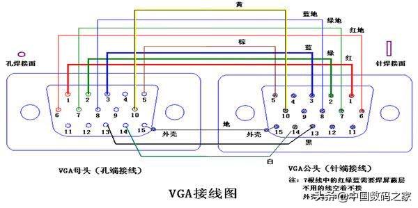 vga是什么意思(vga无信号电脑黑屏)