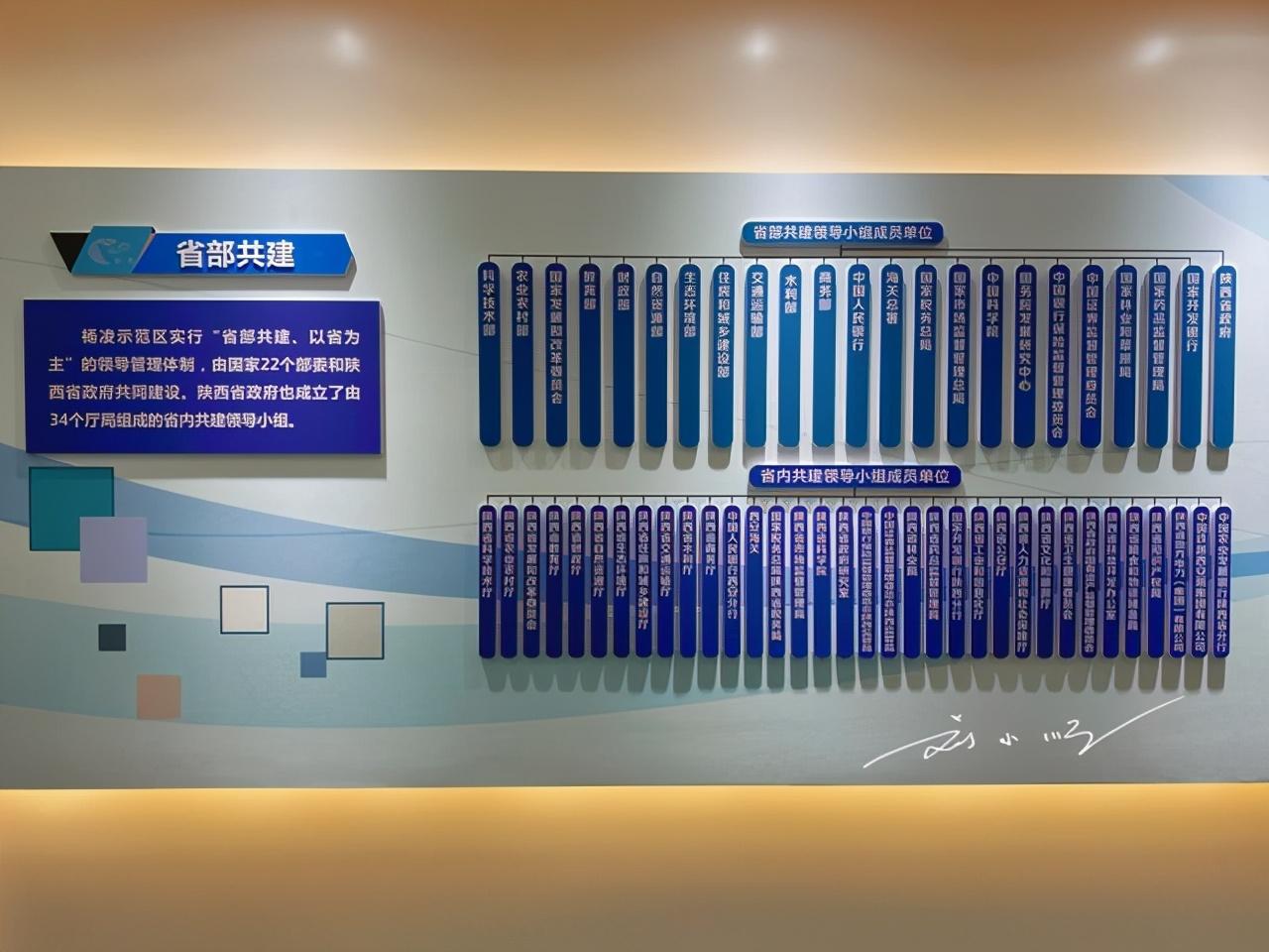 """陕西省最特别的区,有人叫""""杨陵"""",有人叫""""杨凌"""",游客都乱了"""