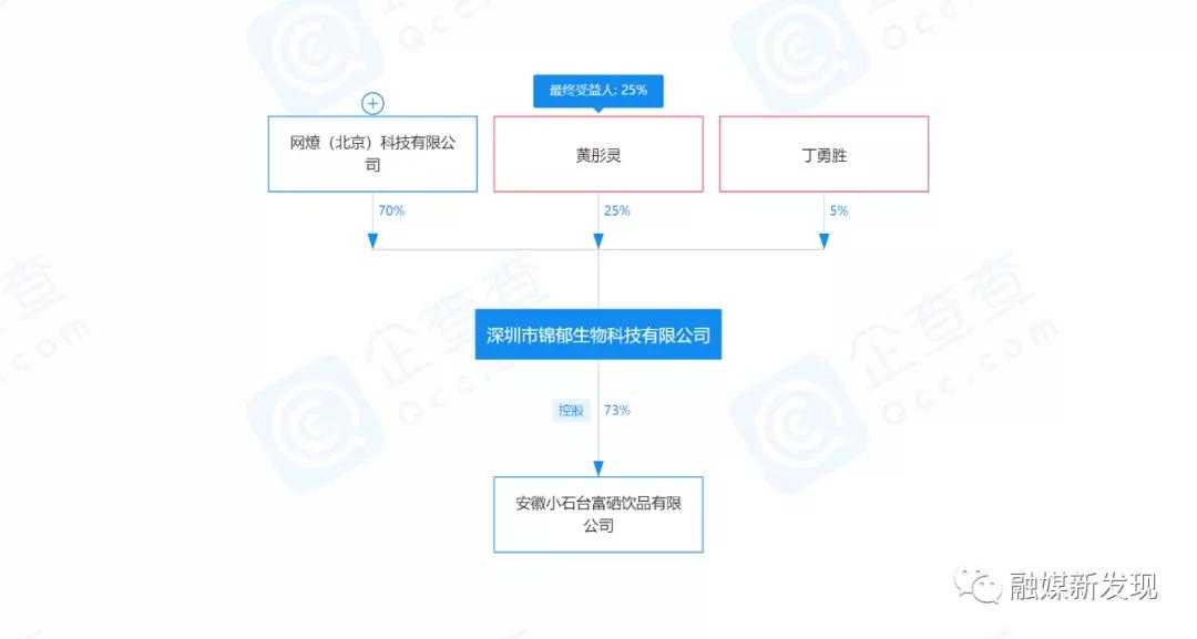"""深圳市锦郁生物科技有限公司因""""存在传销行为""""被处罚150万元"""
