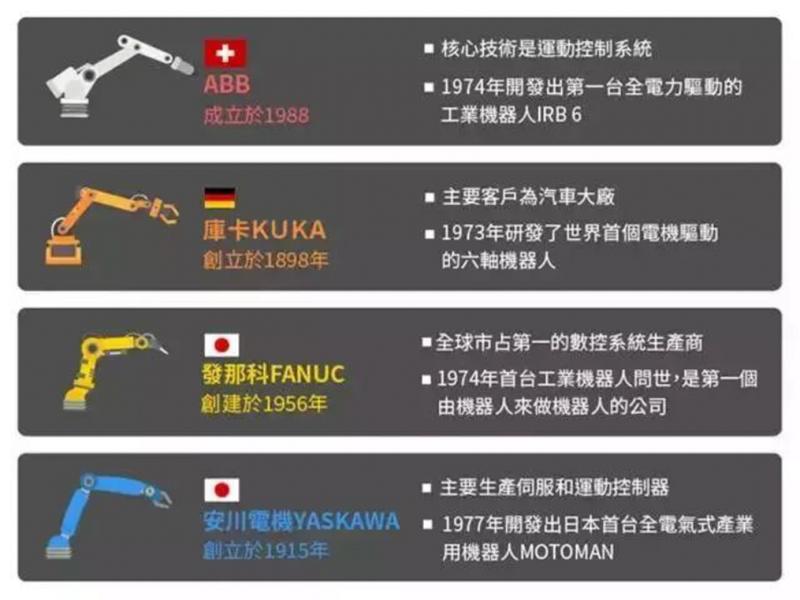 四大外资垄断中国制造业命脉,中企毫无抗争之力-第3张图片-导航站