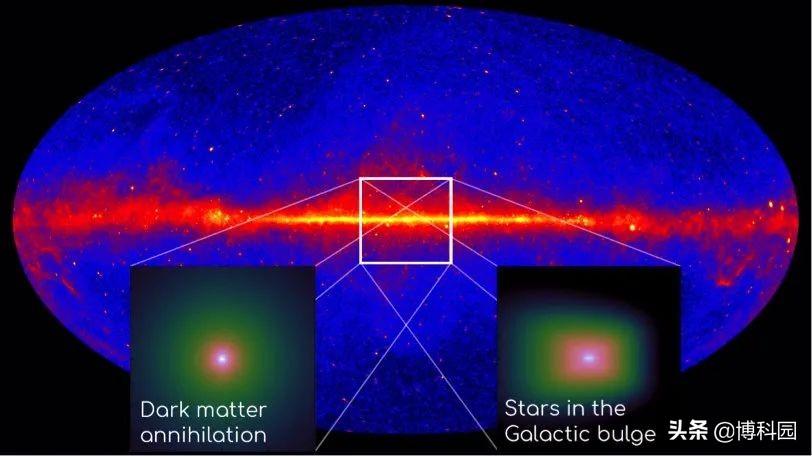 不是暗物质湮灭的证据!费米银河系中心暗物质之谜,现在终于破解
