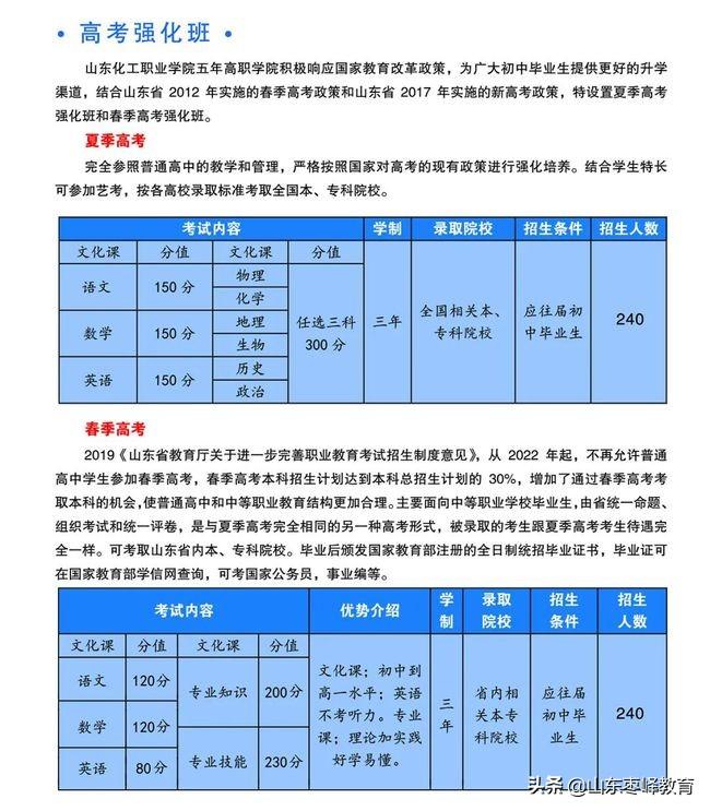 山东化工职业学院2021五年一贯制、中职招生、高考强化班招生简章