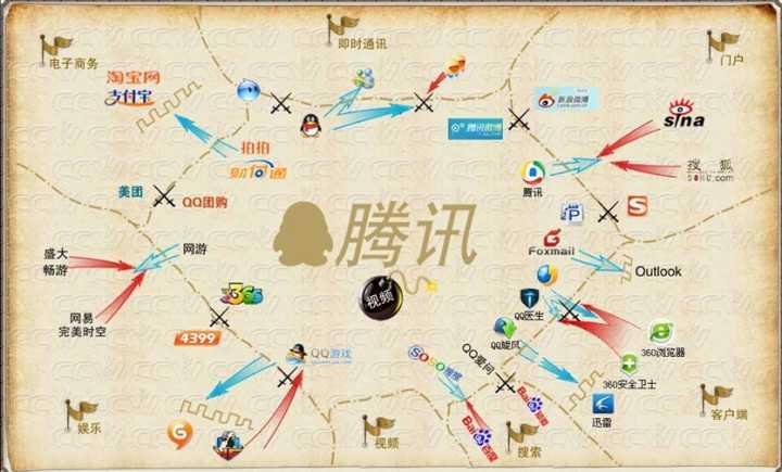 马化腾企鹅帝国炼成记(3):小龙,比起马云我更懂如何稳重