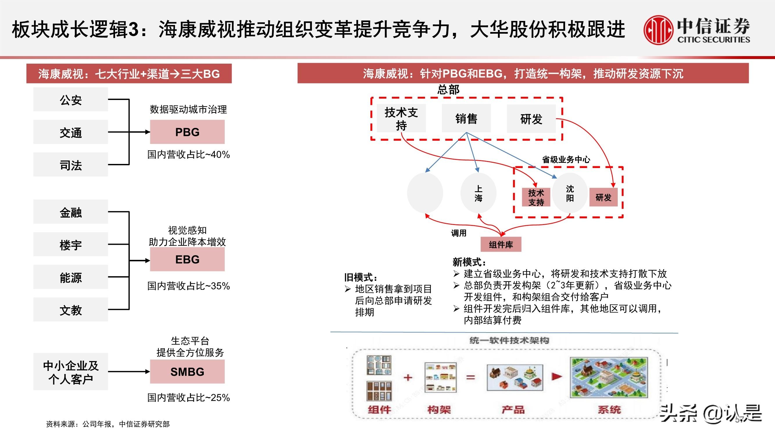 电子行业2021年三季度投资策略:半导体和苹果链