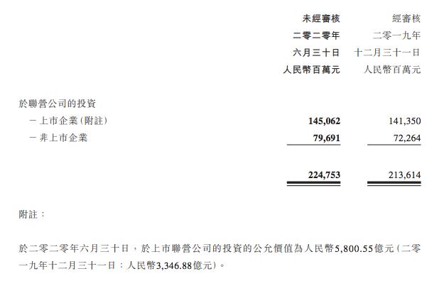 BAT花多少钱买内容?上半年腾讯392亿爱奇艺110亿