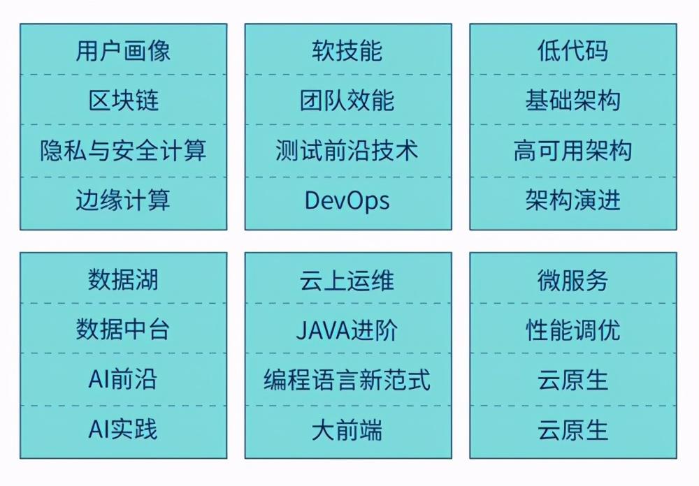 GIAC互联网架构大会:84+架构师24个技术专题邀您共赴技术盛宴