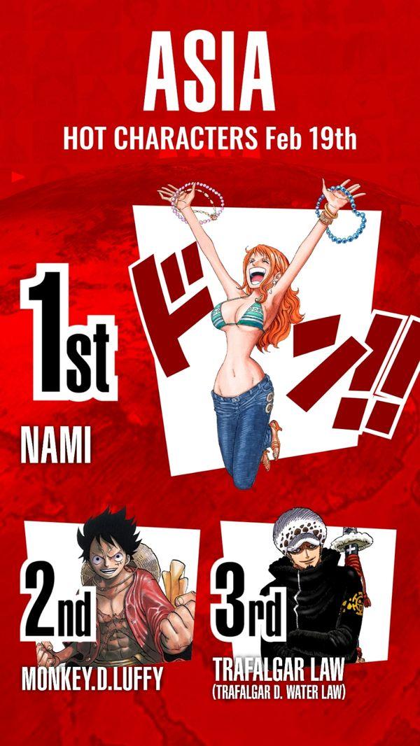 海賊王即將宣布人氣投票中期結果!娜美與大和是人氣最高的女性