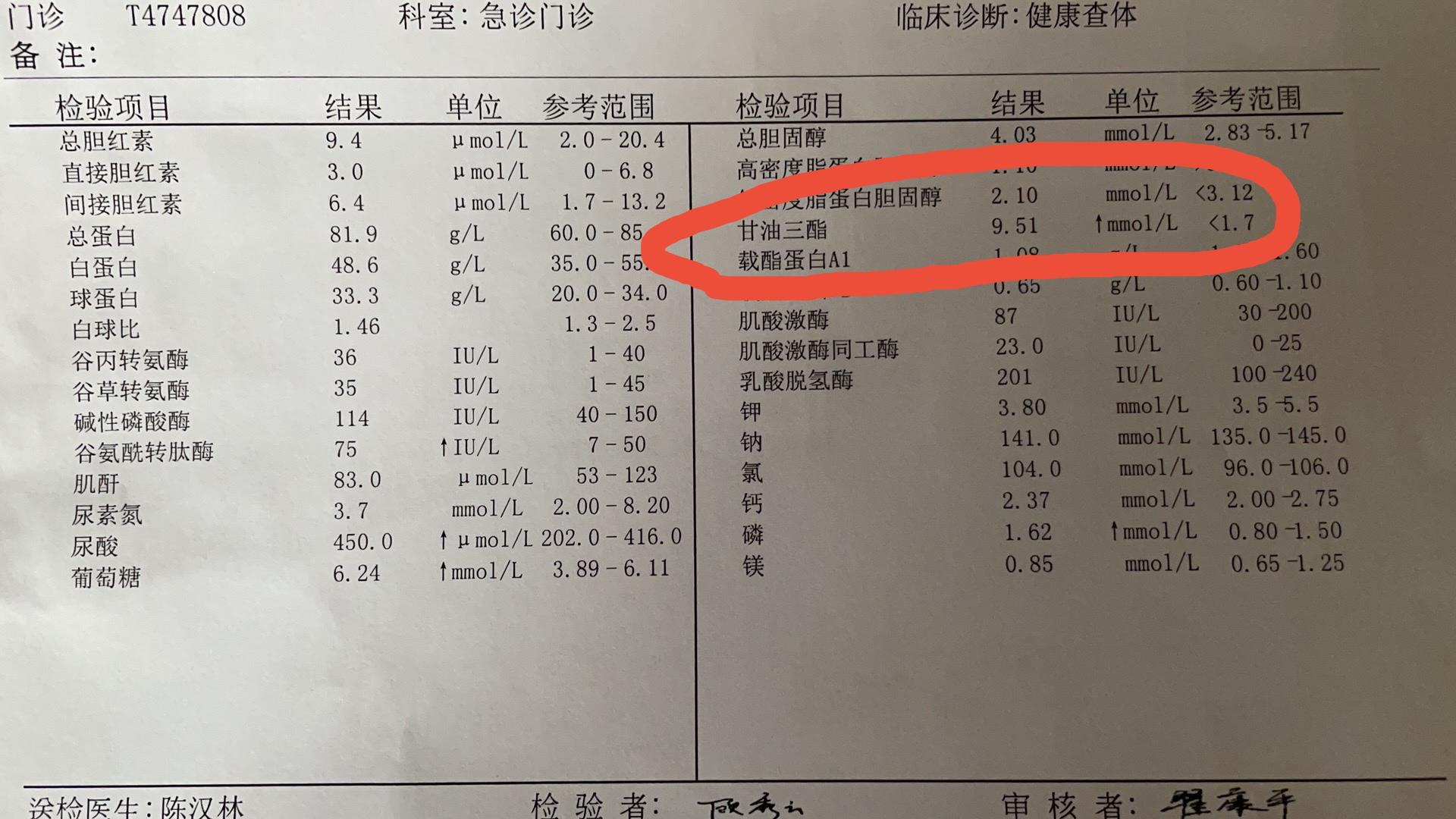 男子甘油三酯9.5高出5倍多!使用这4个办法,用1个月就降到2.1