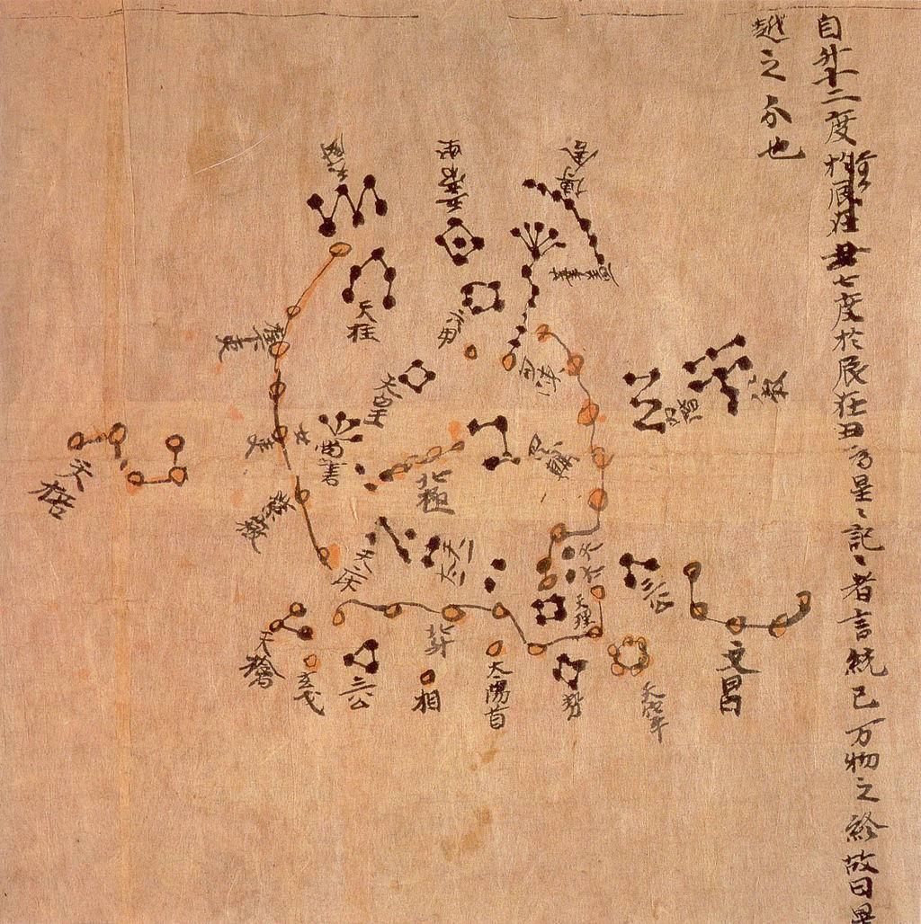 天文小知识:什么是星座?