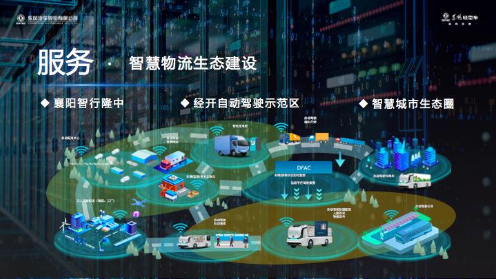 聚焦物联网趋势,东风轻型车助力智慧物流发展