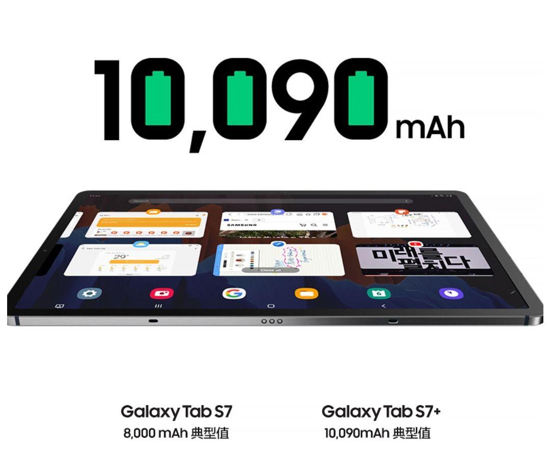 造出12寸曲面屏的三星,除了曲面屏手机还要应用于平板?