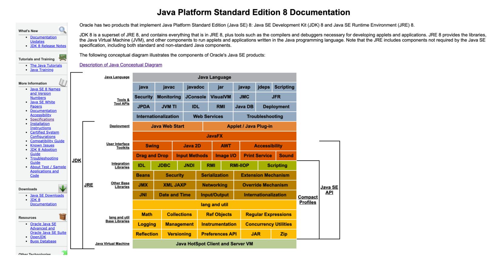 硬肝一个月,为你写成Java开发手册